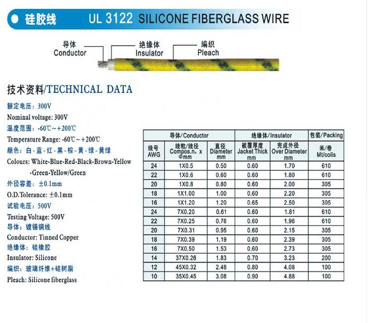 fiberglass silicone rubber coated cable